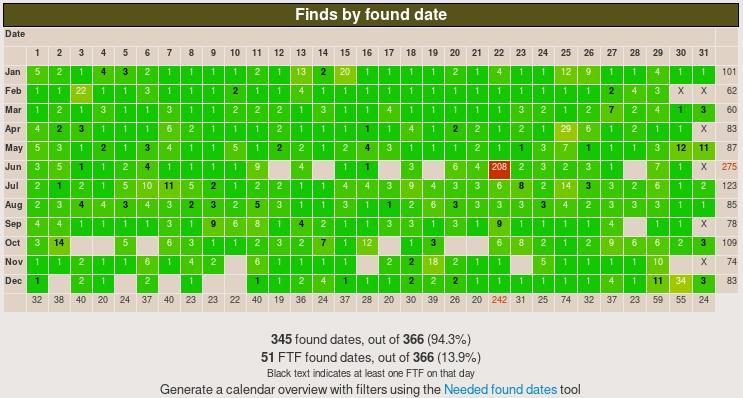 Kalendář za březen a květen - je jasné, jak to dopadlo